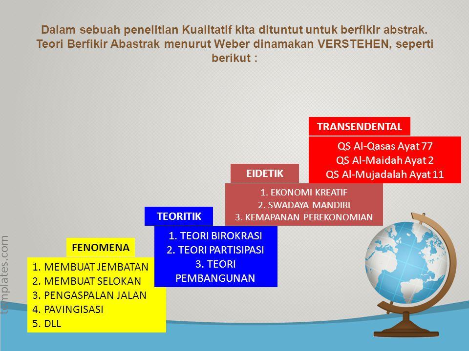 © free-ppt- templates.com MAKNA MEMBANGUN DESA MARITIM BAGI MASYARAKAT