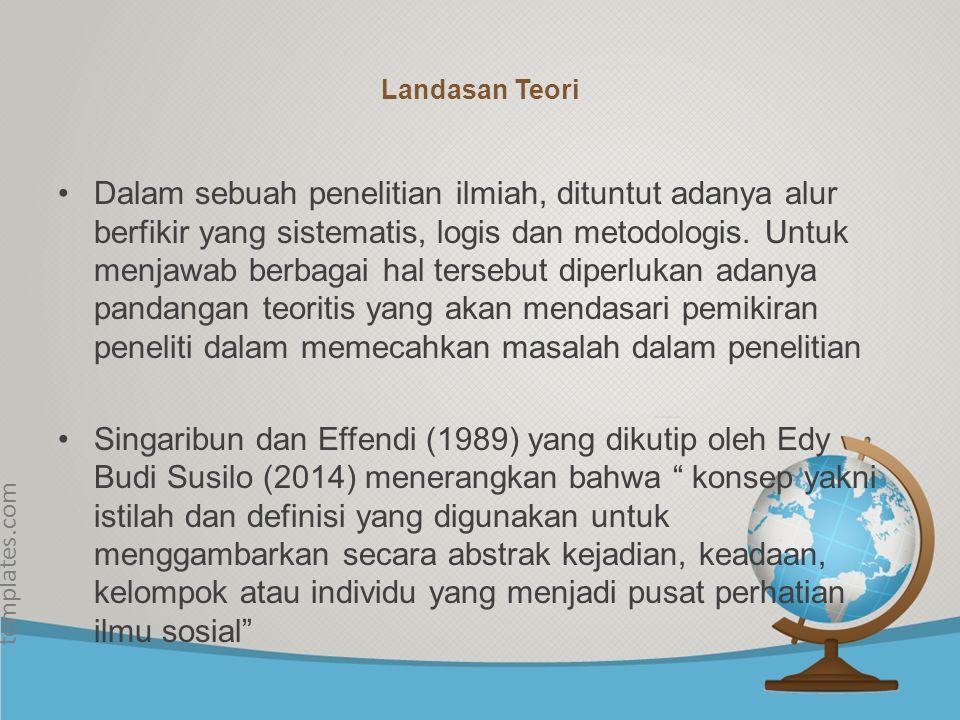 © free-ppt- templates.com Lanjutan..... 4. Bowo Adrianto (2006) yang telah melakukan penelitian dengan judul Persepsi dan Partisipasi Masyarakat Terha