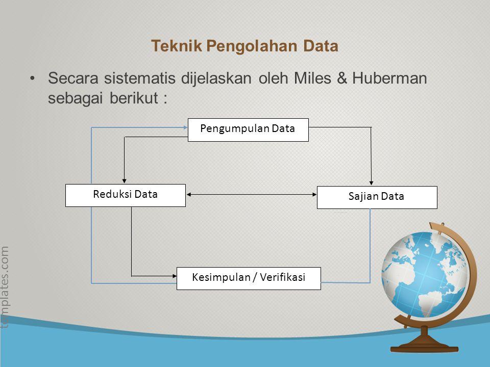 © free-ppt- templates.com Teknik Pengumpulan data : 1. Wawancara 2. Observasi 3. Studi Pustaka 4. Dokumentasi