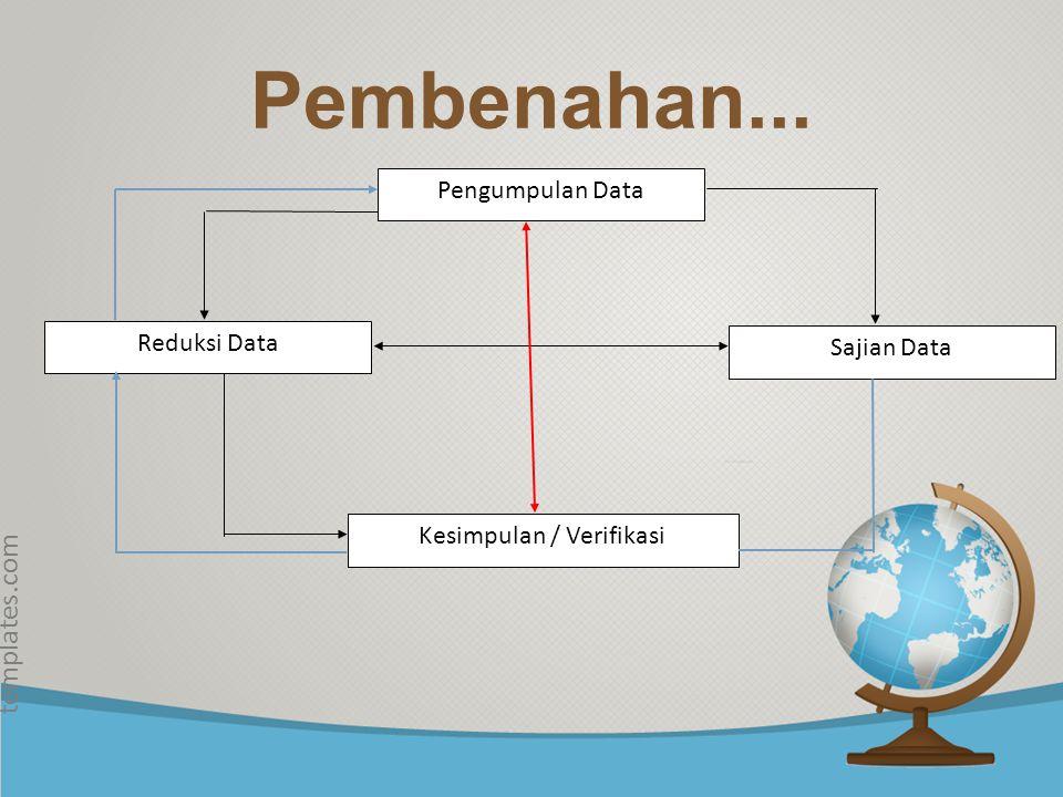 © free-ppt- templates.com Teknik Pengolahan Data Secara sistematis dijelaskan oleh Miles & Huberman sebagai berikut : Pengumpulan Data Reduksi Data Sajian Data Kesimpulan / Verifikasi