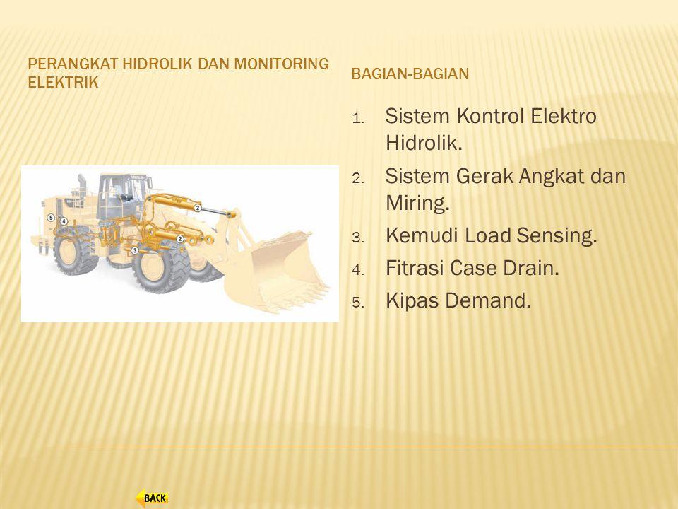 PERANGKAT HIDROLIK DAN MONITORING ELEKTRIK BAGIAN-BAGIAN 1. Sistem Kontrol Elektro Hidrolik. 2. Sistem Gerak Angkat dan Miring. 3. Kemudi Load Sensing