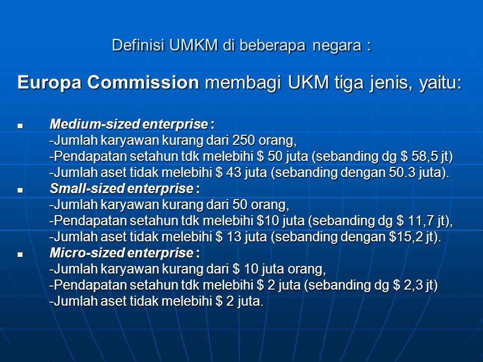 Definisi UMKM di beberapa negara : Europa Commission membagi UKM tiga jenis, yaitu: Medium-sized enterprise : Medium-sized enterprise : -Jumlah karyawan kurang dari 250 orang, -Pendapatan setahun tdk melebihi $ 50 juta (sebanding dg $ 58,5 jt) -Jumlah aset tidak melebihi $ 43 juta (sebanding dengan 50.3 juta).