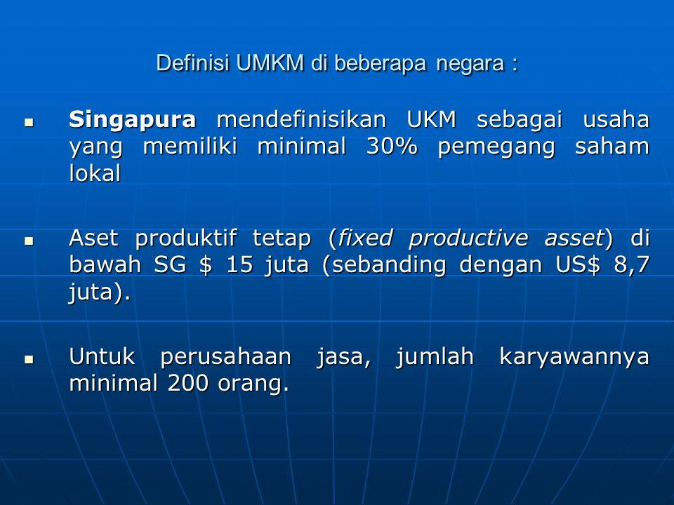 Definisi UMKM di beberapa negara : Singapura mendefinisikan UKM sebagai usaha yang memiliki minimal 30% pemegang saham lokal Singapura mendefinisikan UKM sebagai usaha yang memiliki minimal 30% pemegang saham lokal Aset produktif tetap (fixed productive asset) di bawah SG $ 15 juta (sebanding dengan US$ 8,7 juta).