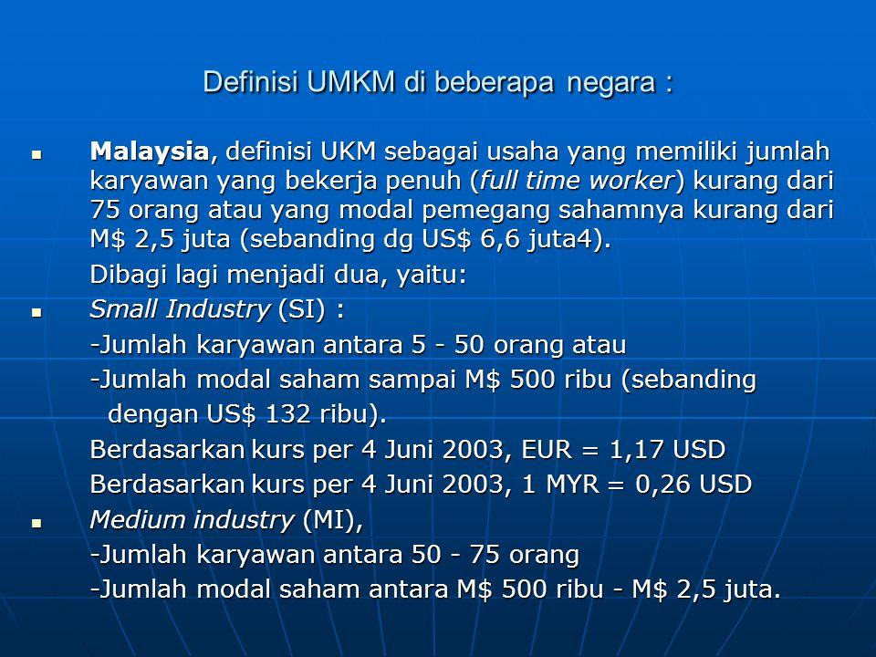 Definisi UMKM di beberapa negara : Malaysia, definisi UKM sebagai usaha yang memiliki jumlah karyawan yang bekerja penuh (full time worker) kurang dari 75 orang atau yang modal pemegang sahamnya kurang dari M$ 2,5 juta (sebanding dg US$ 6,6 juta4).