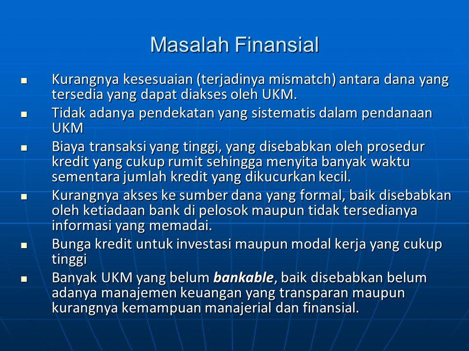 Masalah Finansial Kurangnya kesesuaian (terjadinya mismatch) antara dana yang tersedia yang dapat diakses oleh UKM. Kurangnya kesesuaian (terjadinya m