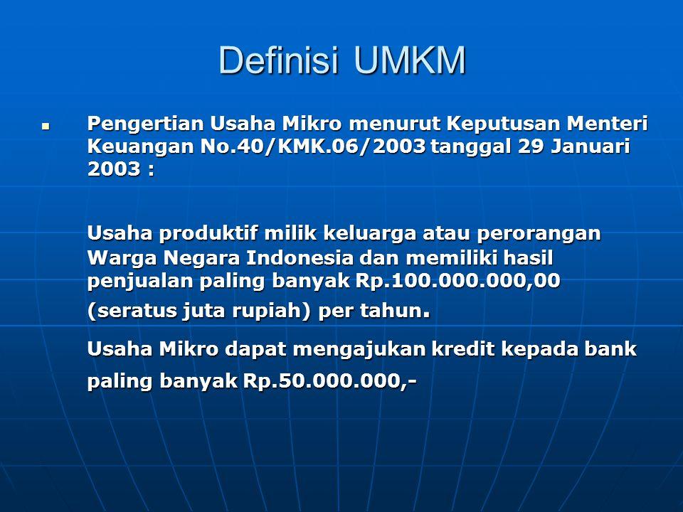 Definisi UMKM Pengertian Usaha Mikro menurut Keputusan Menteri Keuangan No.40/KMK.06/2003 tanggal 29 Januari 2003 : Pengertian Usaha Mikro menurut Kep