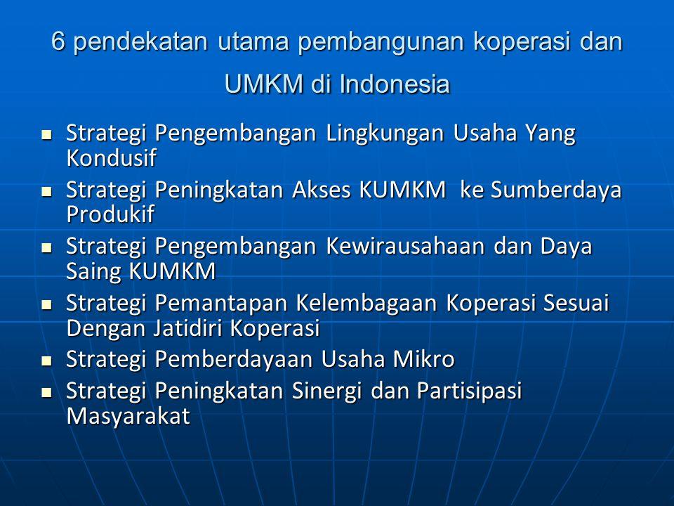 6 pendekatan utama pembangunan koperasi dan UMKM di Indonesia Strategi Pengembangan Lingkungan Usaha Yang Kondusif Strategi Pengembangan Lingkungan Usaha Yang Kondusif Strategi Peningkatan Akses KUMKM ke Sumberdaya Produkif Strategi Peningkatan Akses KUMKM ke Sumberdaya Produkif Strategi Pengembangan Kewirausahaan dan Daya Saing KUMKM Strategi Pengembangan Kewirausahaan dan Daya Saing KUMKM Strategi Pemantapan Kelembagaan Koperasi Sesuai Dengan Jatidiri Koperasi Strategi Pemantapan Kelembagaan Koperasi Sesuai Dengan Jatidiri Koperasi Strategi Pemberdayaan Usaha Mikro Strategi Pemberdayaan Usaha Mikro Strategi Peningkatan Sinergi dan Partisipasi Masyarakat Strategi Peningkatan Sinergi dan Partisipasi Masyarakat