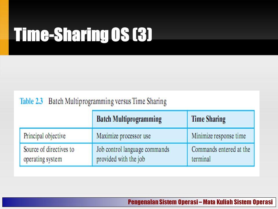 Time-Sharing OS (4) Pengenalan Sistem Operasi – Mata Kuliah Sistem Operasi