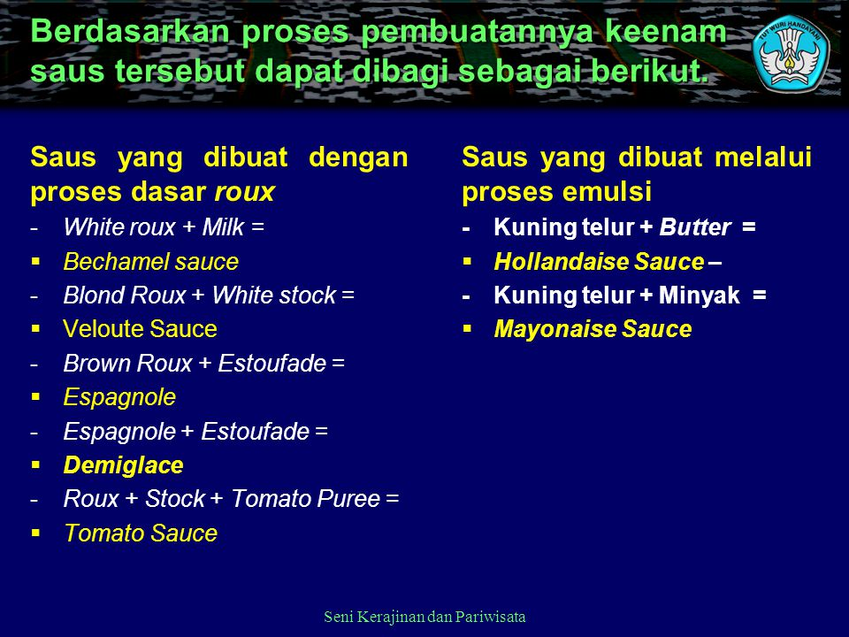 Berdasarkan proses pembuatannya keenam saus tersebut dapat dibagi sebagai berikut. Saus yang dibuat dengan proses dasar roux -White roux + Milk =  Be