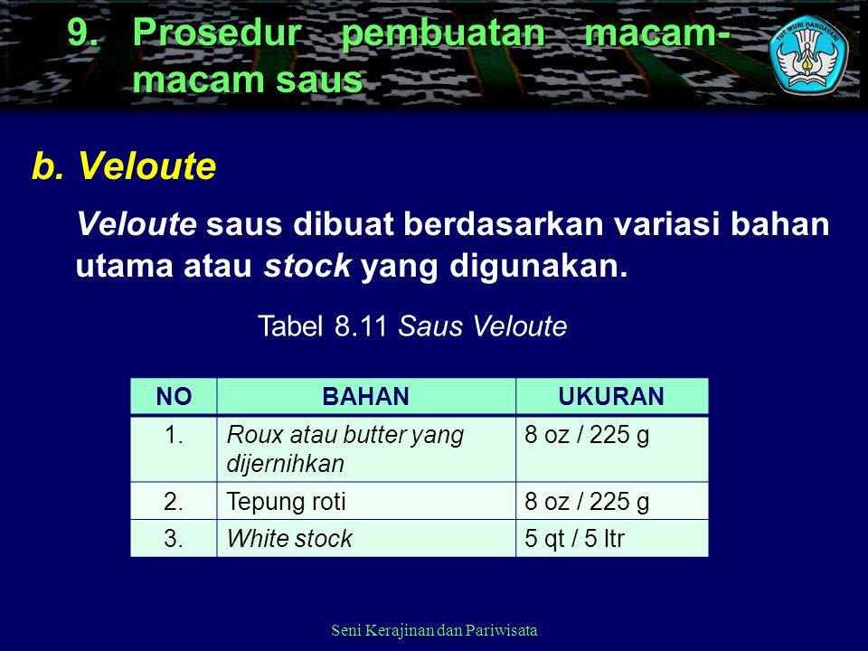 b. Veloute Veloute saus dibuat berdasarkan variasi bahan utama atau stock yang digunakan. Seni Kerajinan dan Pariwisata NOBAHANUKURAN 1.Roux atau butt