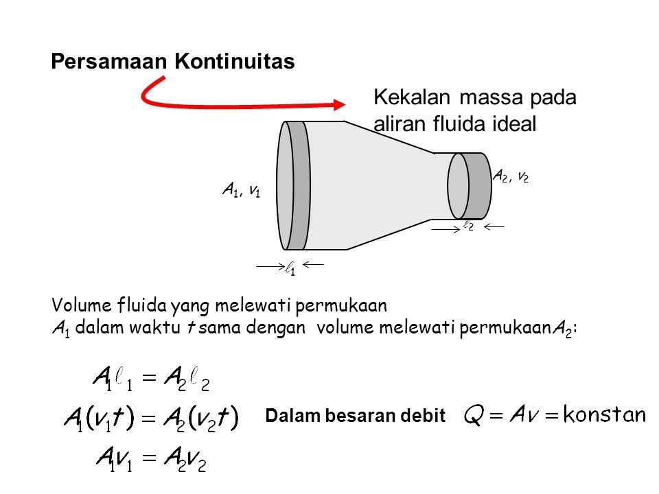 Fluida Dinamik Beberapa anggapan (model) yang digunakan: Tak kompressibel (incompressible) Temperaturnya tidak bervariasi Alirannya tunak, sehingga ke