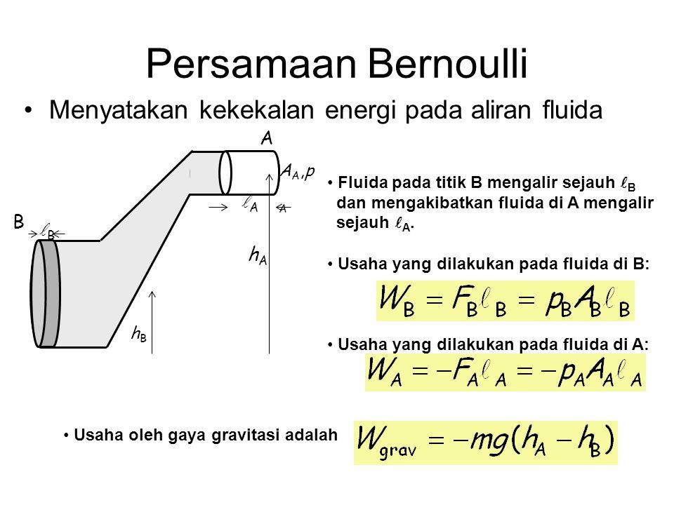 Persamaan Kontinuitas Kekalan massa pada aliran fluida ideal A 1, v 1 A 2, v 2 1 2 Volume fluida yang melewati permukaan A 1 dalam waktu t sama dengan