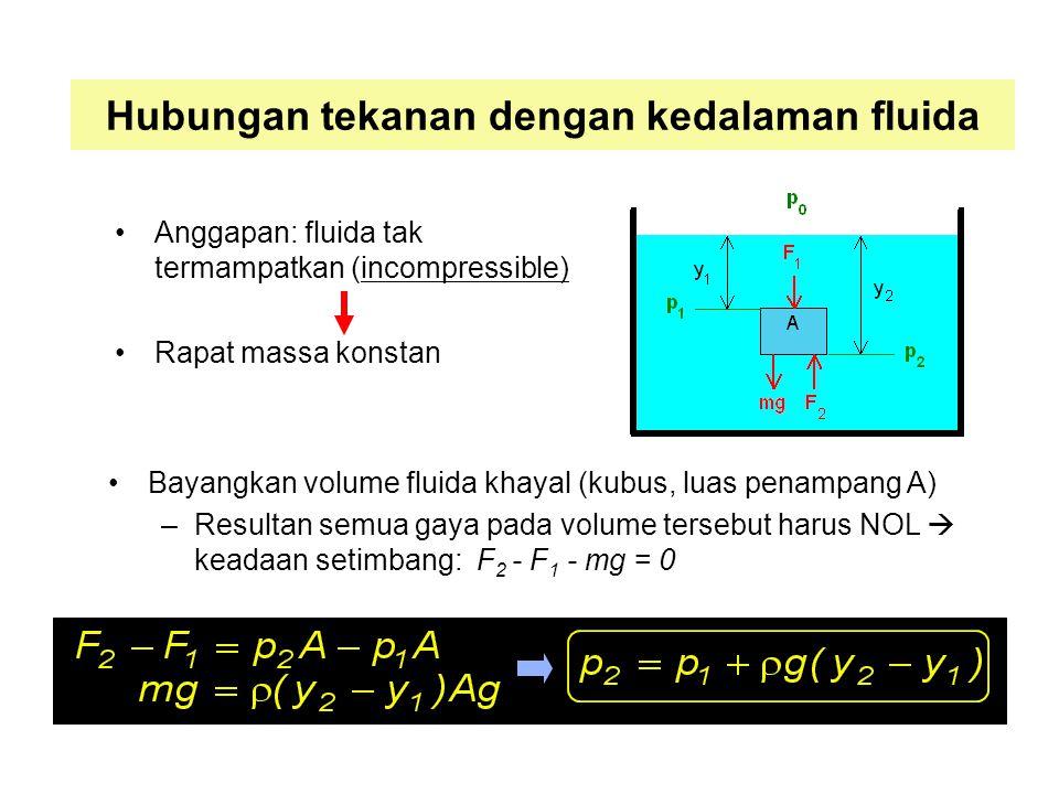 Fluida A n Tekanan adalah ukuran penjalaran gaya oleh fluida, yang didefinisikan sebagai gaya yang bekerja tegak lurus pada suatu permukaan persatuan