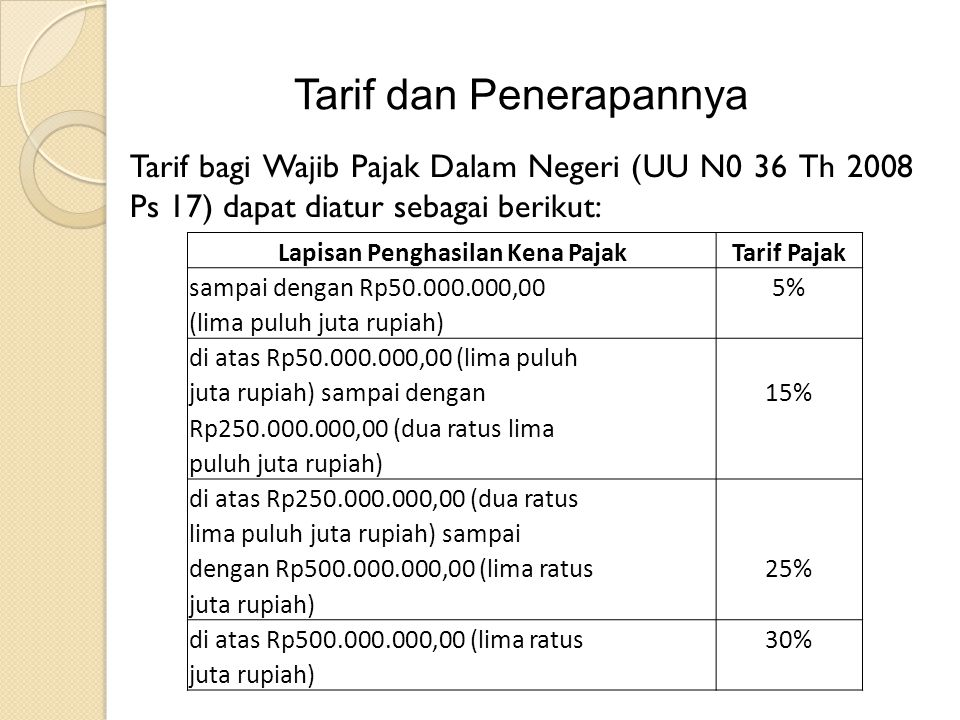 Tarif dan Penerapannya Tarif bagi Wajib Pajak Dalam Negeri (UU N0 36 Th 2008 Ps 17) dapat diatur sebagai berikut: Lapisan Penghasilan Kena PajakTarif Pajak sampai dengan Rp50.000.000,005% (lima puluh juta rupiah) di atas Rp50.000.000,00 (lima puluh juta rupiah) sampai dengan15% Rp250.000.000,00 (dua ratus lima puluh juta rupiah) di atas Rp250.000.000,00 (dua ratus lima puluh juta rupiah) sampai dengan Rp500.000.000,00 (lima ratus25% juta rupiah) di atas Rp500.000.000,00 (lima ratus30% juta rupiah)