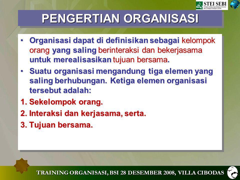TRAINING ORGANISASI, BSI 28 DESEMBER 2008, VILLA CIBODAS Training Motivasi Taman Wisata Situ Gintung 12 April 2008, BEMJ-MD UIN Jakarta MANFAAT KERJASAMA LEBIH MUDAH,RINGAN,DAN KUAT BELAJAR DENGAN KAWAN DAN ORANG LAIN SOLIDERITAS KEBERSAMAAN DAN PENDERITAAN KUAT MENGETAHUI KELEBIHAN DAN KELEMAHAN DIRI SENDIRI MENINGKATKAN ASSET/MODAL MENINGKATKAN PROFIT/FALAH MEMPERBANYAK LINK/UKHUWAH MEMPERBANYAK KONSUMEN SARANA PROMOSI MENUMBUH-KEMBANGKAN USAHA MENINGKATKAN KEPERCAYAAN INVESTOR DSB.