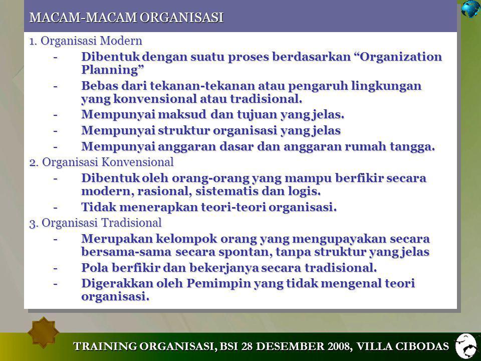 TRAINING ORGANISASI, BSI 28 DESEMBER 2008, VILLA CIBODAS ORGANISASI (Prof.