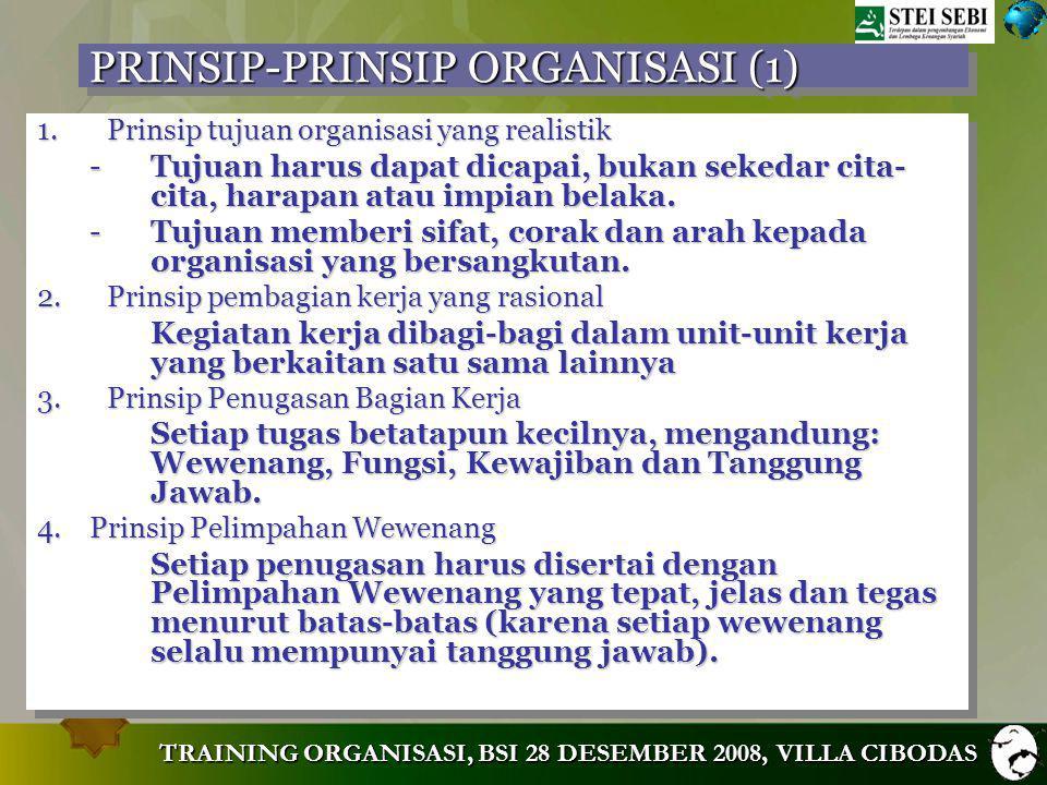 TRAINING ORGANISASI, BSI 28 DESEMBER 2008, VILLA CIBODAS MACAM-MACAM ORGANISASI 1.