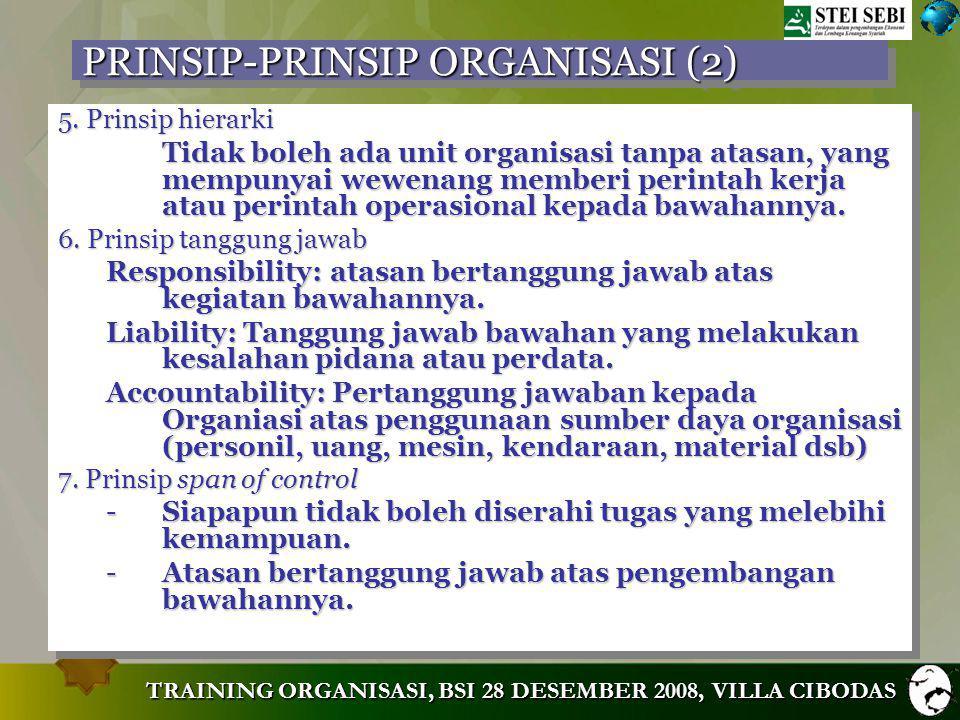 TRAINING ORGANISASI, BSI 28 DESEMBER 2008, VILLA CIBODAS PRINSIP-PRINSIP ORGANISASI (1) 1.Prinsip tujuan organisasi yang realistik -Tujuan harus dapat dicapai, bukan sekedar cita- cita, harapan atau impian belaka.