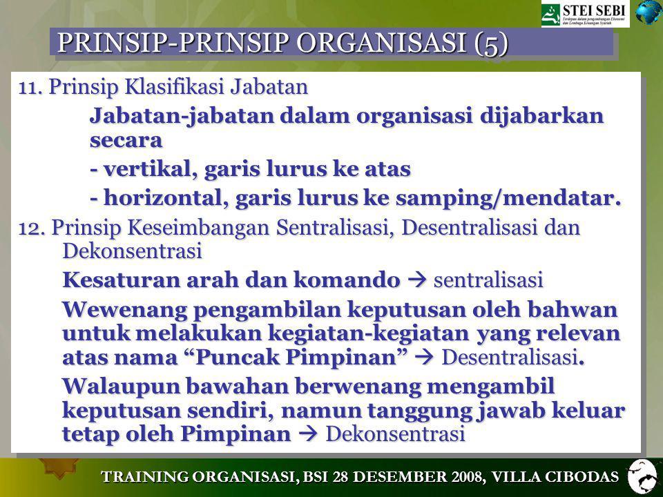 TRAINING ORGANISASI, BSI 28 DESEMBER 2008, VILLA CIBODAS PRINSIP-PRINSIP ORGANISASI (3) 8.