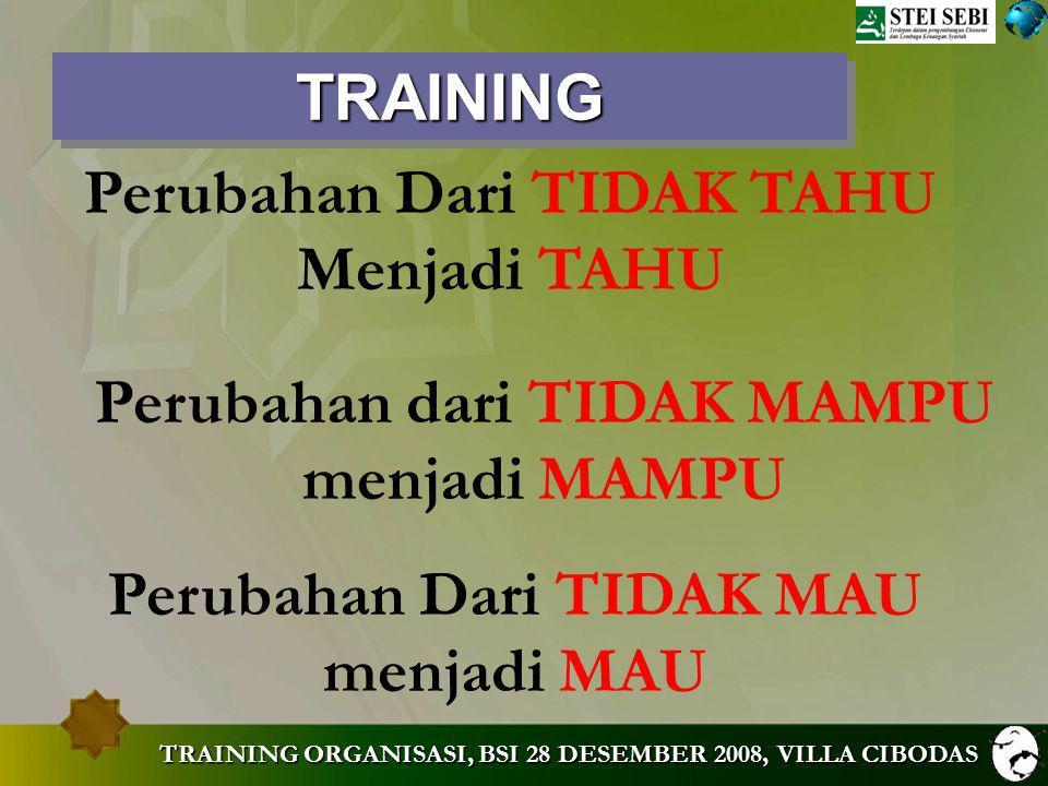 TRAINING ORGANISASI, BSI 28 DESEMBER 2008, VILLA CIBODAS [[ MUHAMMAD ZEN, MA Manager Training CIRTIE, Sekjen P3EI UIN Jakarta, Dosen UIN Jakarta dan Dosen STEI SEBI, Pengurus IAEI, Penulis Buku Zakat & Wirausaha , dan Konsultan Syahid Center Management (SCM) zen_mhd@yahoo.co.id DISAMPAIKAN PADA TRAINING ORGANISASI SYIAR (STUDI ISLAM ALAM RAYA) BSI SE-JABOTABEK, MINGGU 28 DESEMBER 2008 VILLA CIBODAS TRAINING ORGANISASI