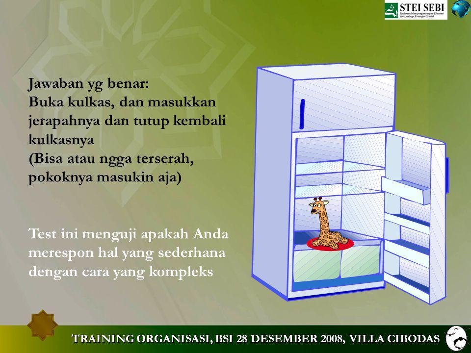 TRAINING ORGANISASI, BSI 28 DESEMBER 2008, VILLA CIBODAS Pertanyaan No.