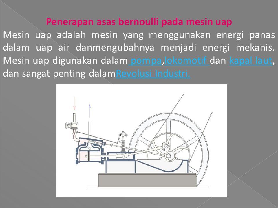 Penerapan asas bernoulli pada karburator Karburator adalah sebuah alat yang mencampur udara dan bahan bakar untuk sebuah mesin pembakaran dalam.