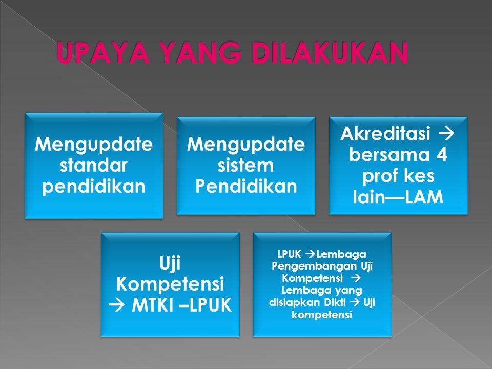 UU RI No:23 tahun 1992 Sk Mendiknas No:239/U/1999 tgl 4 okt 1999 Sk Mendiknas No:232/U/2000