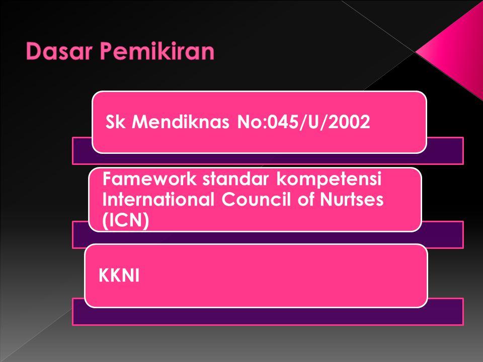 Revisi kurikulum dalam melaksanakan SK MENDIKNAS No : 232/U/2000  PT (Diploma 3) Tujuan menghasilkan tenaga Perawat Profesional Pemula  Ahli Madya Keperawatan
