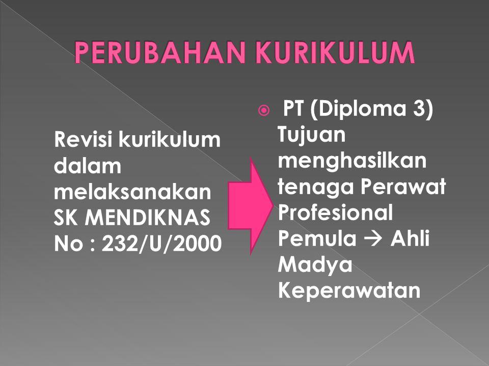 Revisi kurikulum dalam melaksanakan SK MENDIKNAS No : 232/U/2000  PT (Diploma 3) Tujuan menghasilkan tenaga Perawat Profesional Pemula  Ahli Madya K