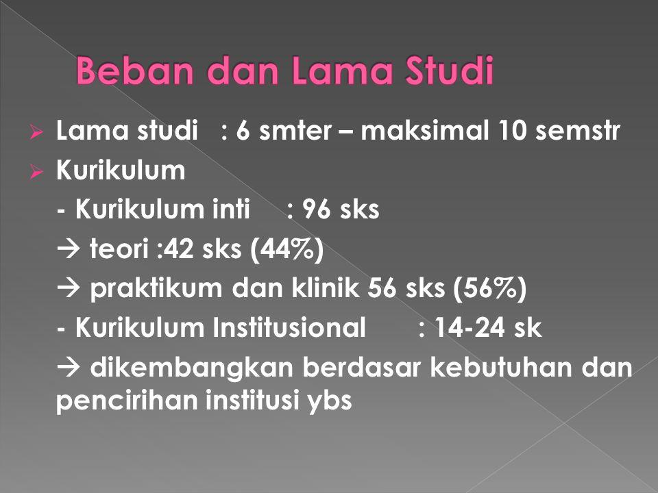  Lama studi : 6 smter – maksimal 10 semstr  Kurikulum - Kurikulum inti : 96 sks  teori :42 sks (44%)  praktikum dan klinik 56 sks (56%) - Kurikulu