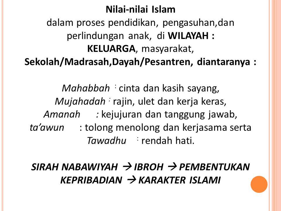 Nilai-nilai Islam dalam proses pendidikan, pengasuhan,dan perlindungan anak, di WILAYAH : KELUARGA, masyarakat, Sekolah/Madrasah,Dayah/Pesantren, dian