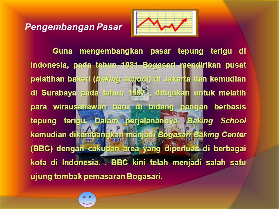 Pengembangan Pasar Guna mengembangkan pasar tepung terigu di Indonesia, pada tahun 1981 Bogasari mendirikan pusat pelatihan bakeri (baking school) di