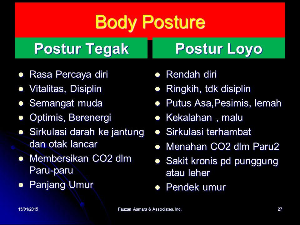 Body Posture Postur Tegak Rasa Percaya diri Rasa Percaya diri Vitalitas, Disiplin Vitalitas, Disiplin Semangat muda Semangat muda Optimis, Berenergi O