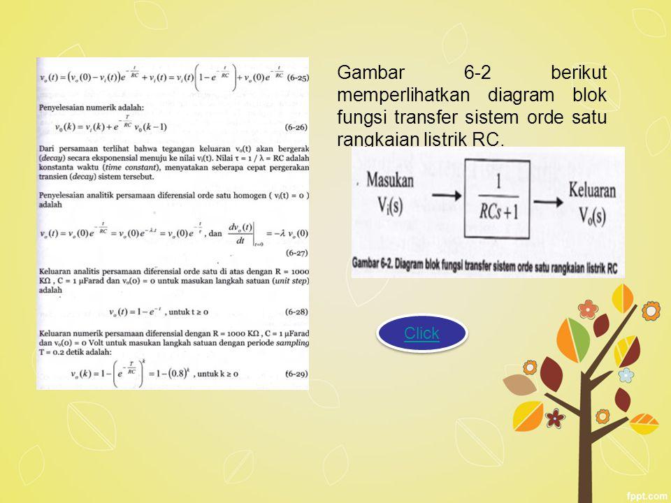 Gambar 6-2 berikut memperlihatkan diagram blok fungsi transfer sistem orde satu rangkaian listrik RC. Click