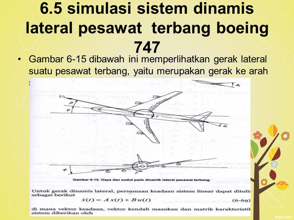 6.5 simulasi sistem dinamis lateral pesawat terbang boeing 747 Gambar 6-15 dibawah ini memperlihatkan gerak lateral suatu pesawat terbang, yaitu merup