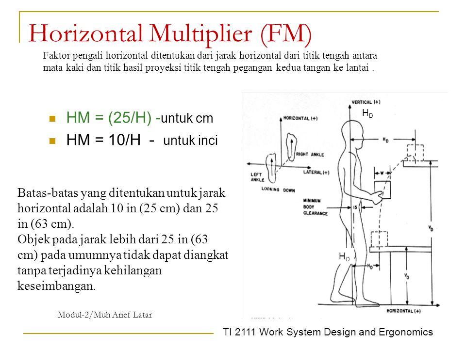 TI 2111 Work System Design and Ergonomics Horizontal Multiplier (FM) HM = (25/H) - untuk cm HM = 10/H - untuk inci HDHD HOHO Batas-batas yang ditentuk