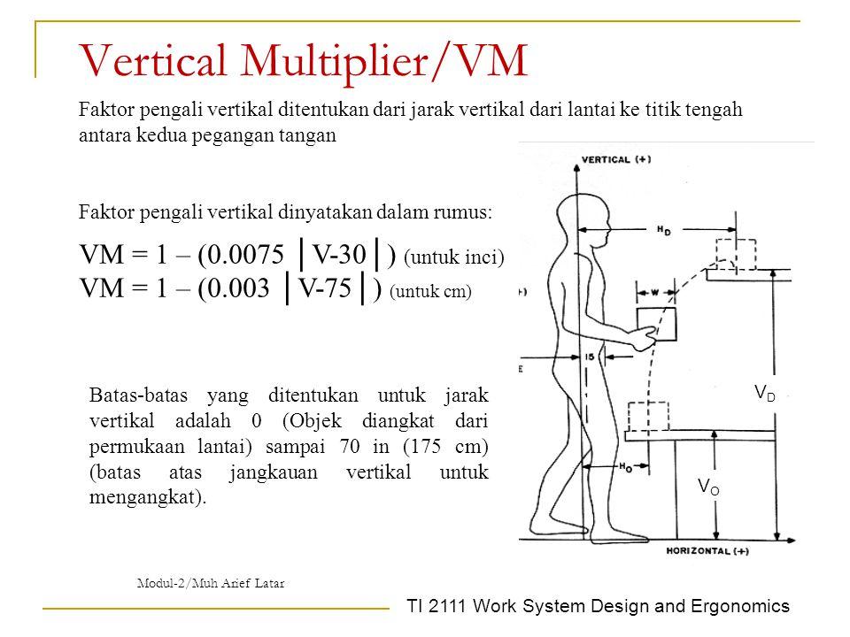 TI 2111 Work System Design and Ergonomics Vertical Multiplier/VM VOVO VDVD VM = 1 – (0.0075 │V-30│) (untuk inci) VM = 1 – (0.003 │V-75│) (untuk cm) Fa