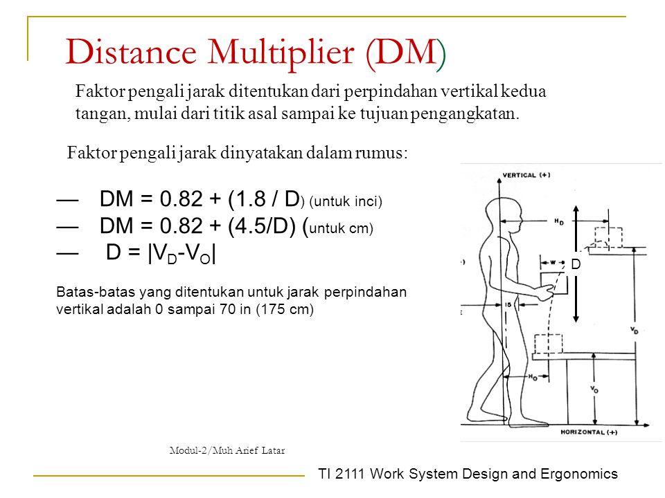 TI 2111 Work System Design and Ergonomics Distance Multiplier (DM) D — DM = 0.82 + (1.8 / D ) (untuk inci) — DM = 0.82 + (4.5/D) ( untuk cm) — D = |V