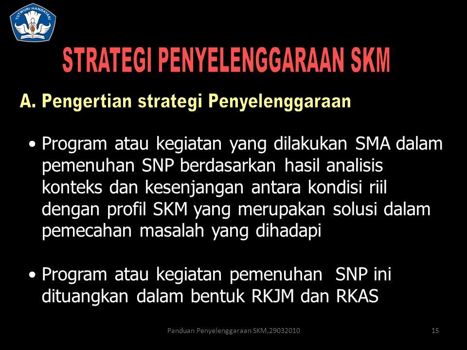 Panduan Penyelenggaraan SKM,2903201015 Program atau kegiatan yang dilakukan SMA dalam pemenuhan SNP berdasarkan hasil analisis konteks dan kesenjangan