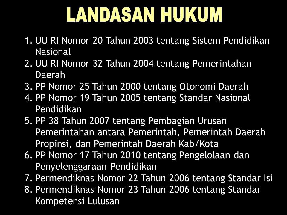 1.UU RI Nomor 20 Tahun 2003 tentang Sistem Pendidikan Nasional 2.UU RI Nomor 32 Tahun 2004 tentang Pemerintahan Daerah 3.PP Nomor 25 Tahun 2000 tentan
