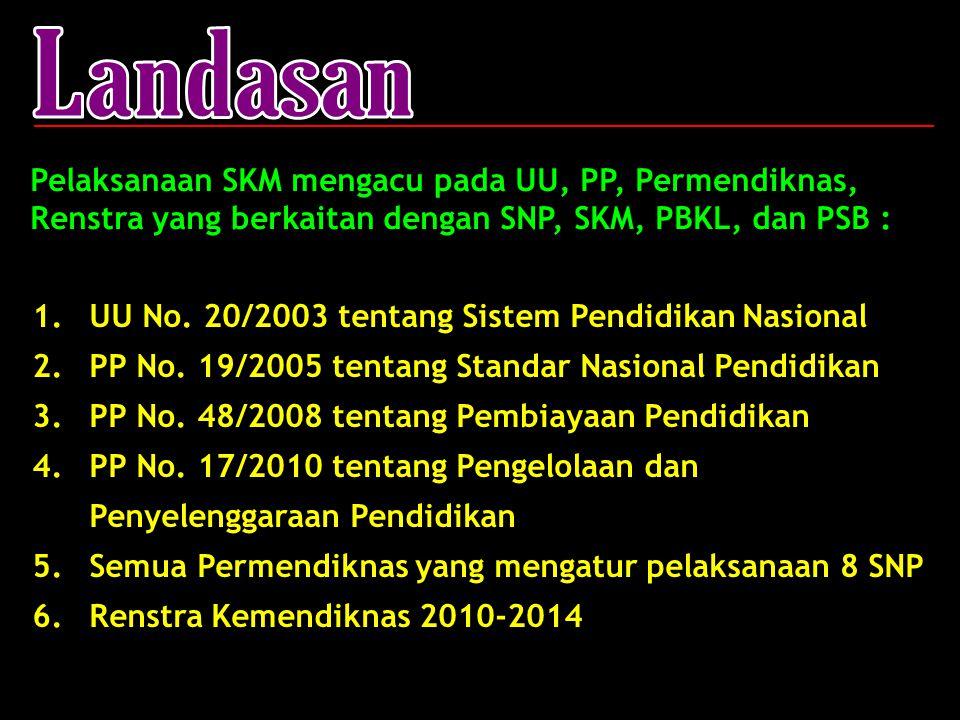 Pelaksanaan SKM mengacu pada UU, PP, Permendiknas, Renstra yang berkaitan dengan SNP, SKM, PBKL, dan PSB : 1.UU No. 20/2003 tentang Sistem Pendidikan