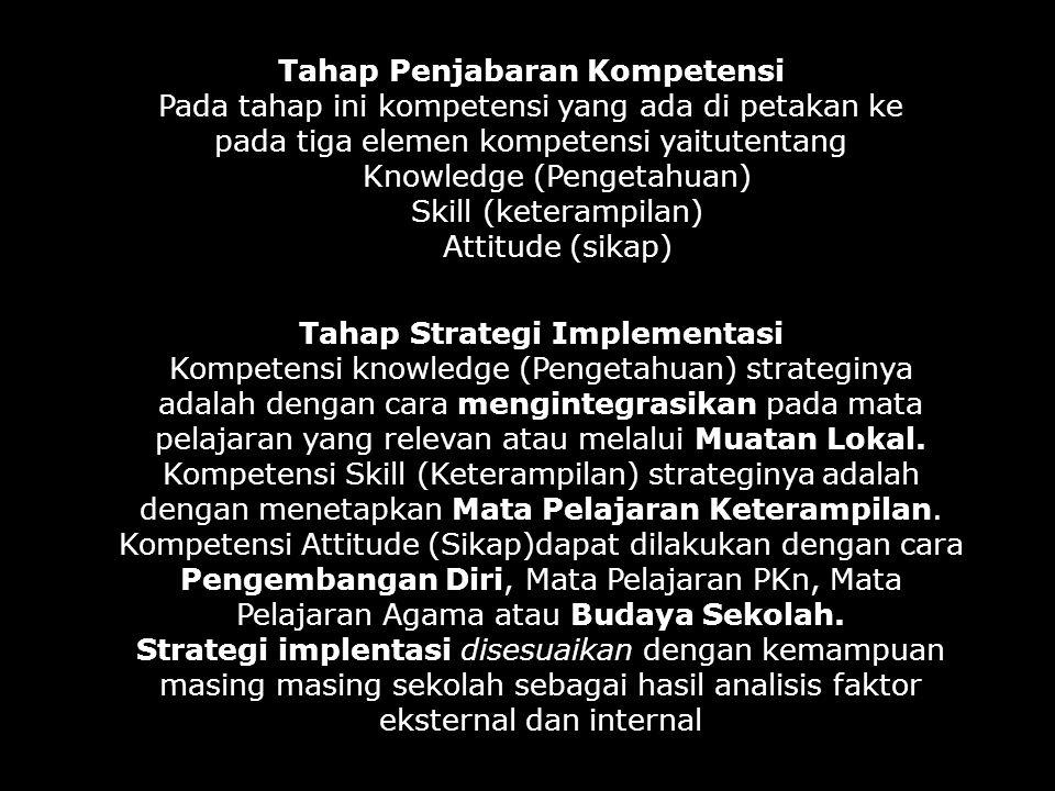 Tahap Penjabaran Kompetensi Pada tahap ini kompetensi yang ada di petakan ke pada tiga elemen kompetensi yaitutentang Knowledge (Pengetahuan) Skill (k