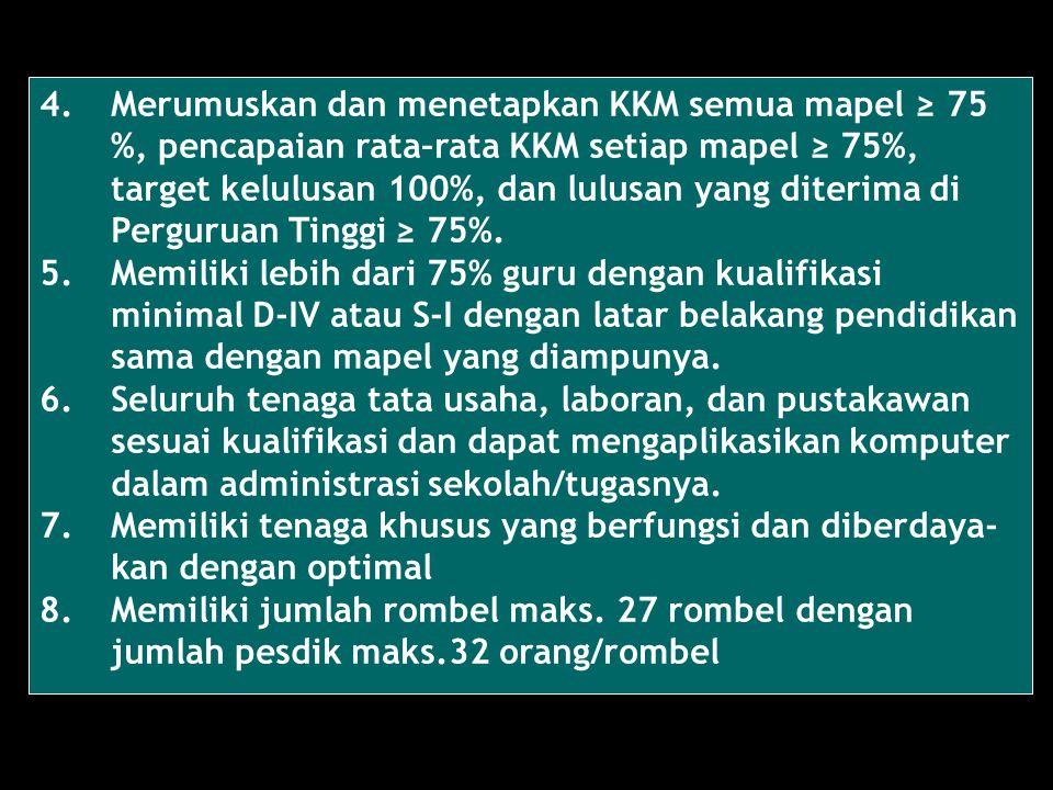 4.Merumuskan dan menetapkan KKM semua mapel ≥ 75 %, pencapaian rata–rata KKM setiap mapel ≥ 75%, target kelulusan 100%, dan lulusan yang diterima di P