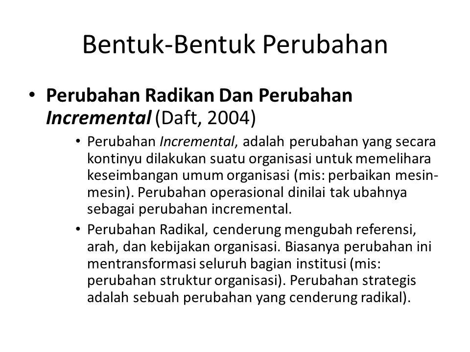 Bentuk-Bentuk Perubahan Perubahan Radikan Dan Perubahan Incremental (Daft, 2004) Perubahan Incremental, adalah perubahan yang secara kontinyu dilakukan suatu organisasi untuk memelihara keseimbangan umum organisasi (mis: perbaikan mesin- mesin).