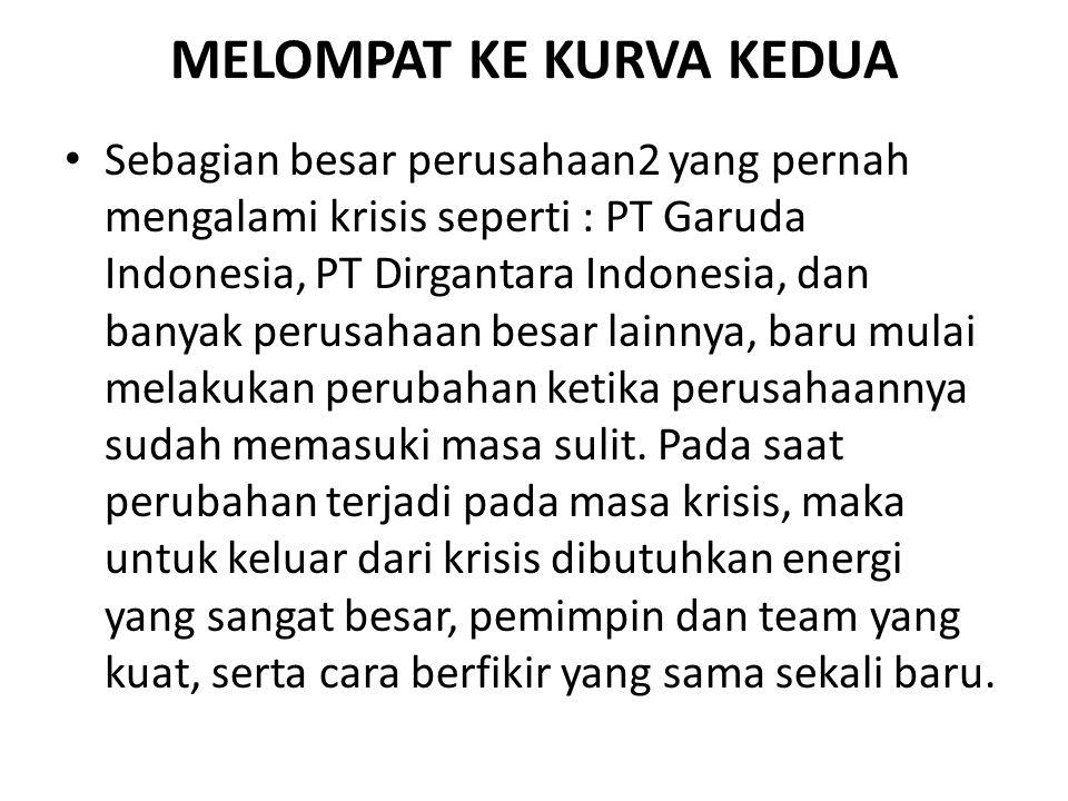 MELOMPAT KE KURVA KEDUA Sebagian besar perusahaan2 yang pernah mengalami krisis seperti : PT Garuda Indonesia, PT Dirgantara Indonesia, dan banyak perusahaan besar lainnya, baru mulai melakukan perubahan ketika perusahaannya sudah memasuki masa sulit.