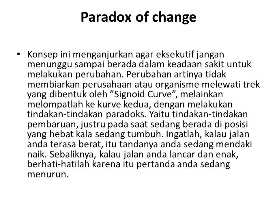 Paradox of change Konsep ini menganjurkan agar eksekutif jangan menunggu sampai berada dalam keadaan sakit untuk melakukan perubahan.
