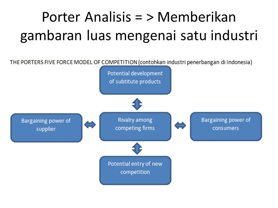 Porter Analisis = > Memberikan gambaran luas mengenai satu industri