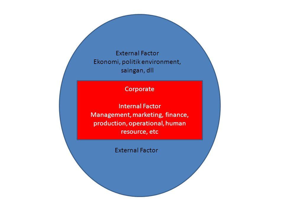 Corporate Internal Factor Management, marketing, finance, production, operational, human resource, etc External Factor Ekonomi, politik environment, saingan, dll External Factor