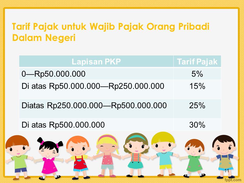 Tarif Pajak untuk Wajib Pajak Orang Pribadi Dalam Negeri Lapisan PKPTarif Pajak 0—Rp50.000.0005% Di atas Rp50.000.000—Rp250.000.00015% Diatas Rp250.000.000—Rp500.000.00025% Di atas Rp500.000.00030% 11