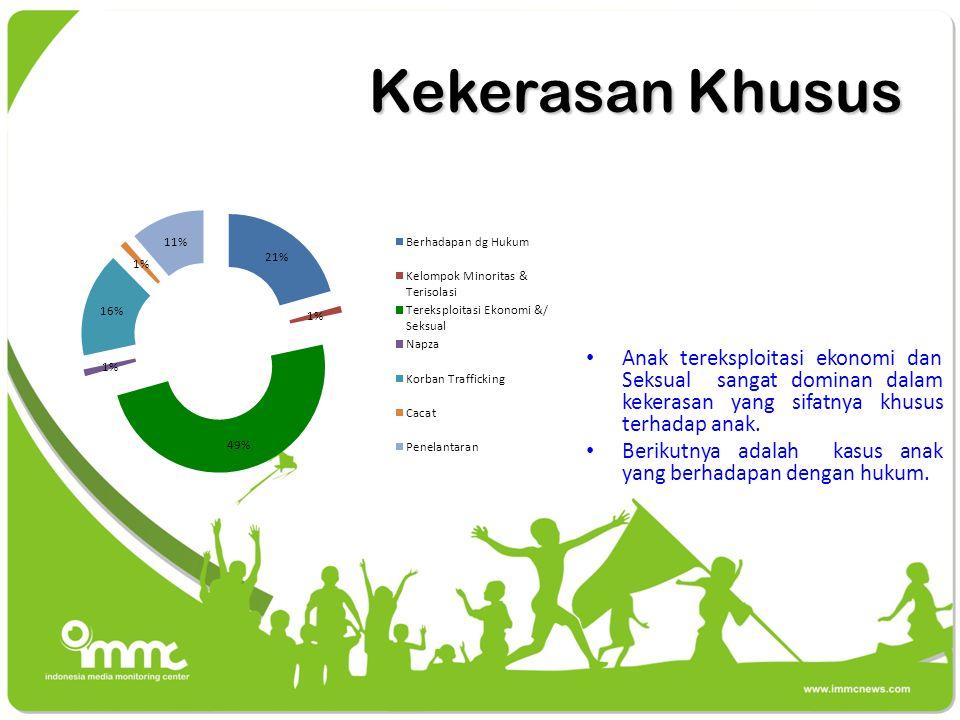 Rekomendasi KPAI sebagai Komisi Independen Negara yang langsung bertanggungjawab kepada Presiden harus didorong untuk lebih kuat lagi melakukan kerja-kerja pendampingan, pemantauan dan perlindungan terhadap anak Indonesia.